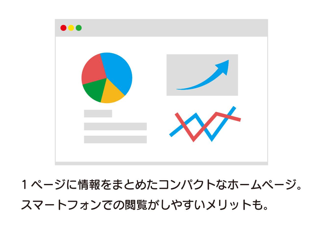 55000円(税込)〜のJimdoホームページ制作